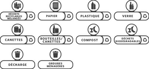 Labelset Slim Jim Recyclestation Frans