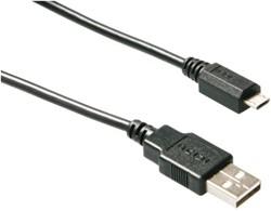 Data kabels